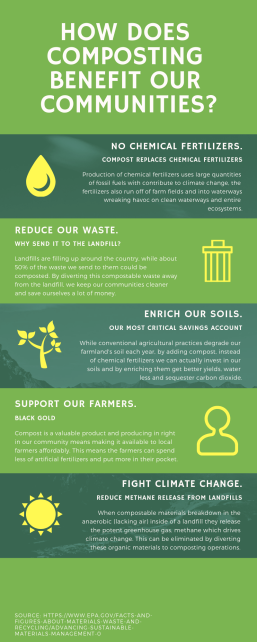 Community Benefits of Compost